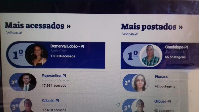 Demerval Lobão | blog R10 do município está no ranking dos mais acessados; confira
