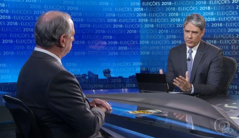 William Bonner rende polêmica após entrevista feita com Ciro Gomes