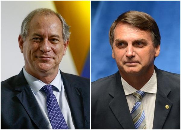 Sem Lula, Ciro vai para o 2º turno com Bolsonaro