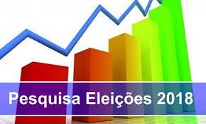 Dra Marina e Evaldo Gomes estão entre os preferidos segundo pesquisas
