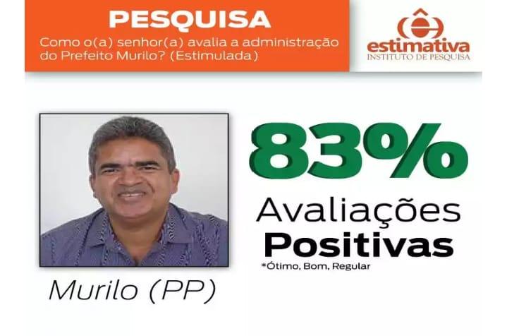 Em 9 meses de gestão Prefeito Murilo conta com 83% da aprovação popular