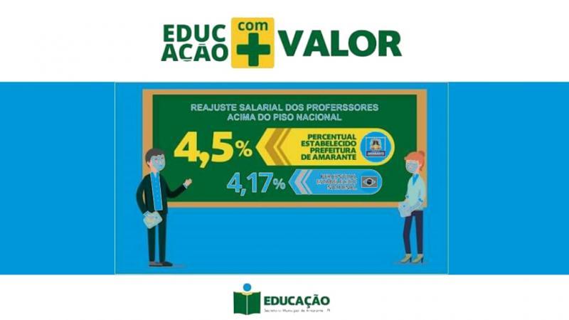 Prefeitura reajusta salário dos professores acima do piso Nacional