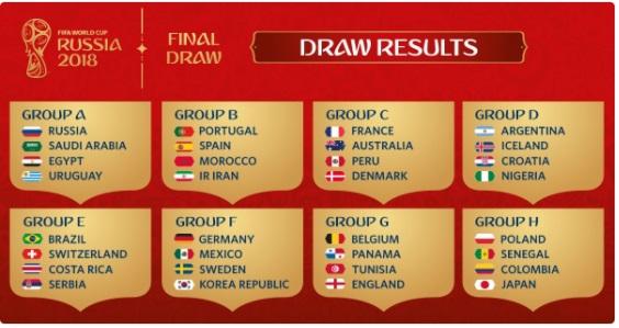 Brasil estreia na Copa 2018 contra a Suíça; veja a tabela