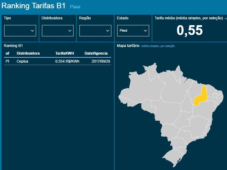 Piauí está entre os sete estados onde a conta de luz é mais cara