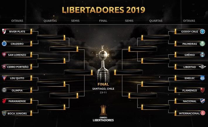 Oitavas da Libertadores: Conmebol divulga datas e horários dos confrontos