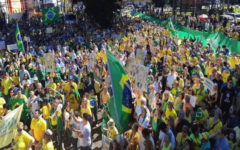 Comparativo entre as manifestações a favor de Bolsonaro e os protestos...