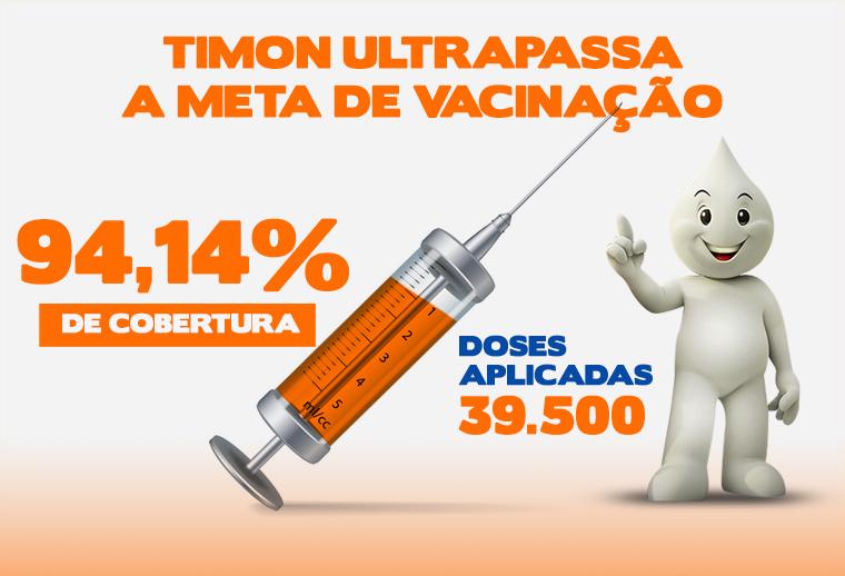 Timon ultrapassa meta de vacinação contra a Gripe e atinge 94,14%