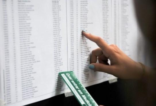 Divulgado pelo TJ-PI o resultado provisório do concurso dos cartórios