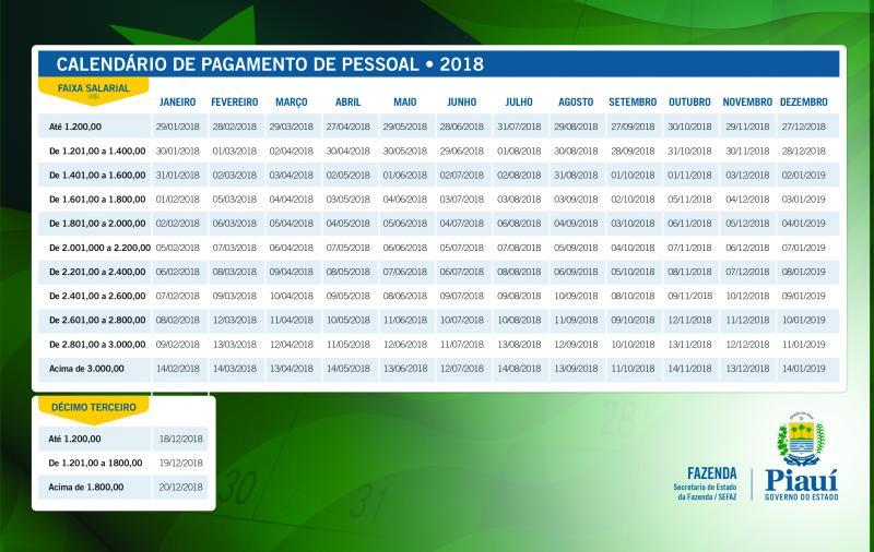 Governo do Piauí divulga tabela de pagamento dos servidores de 2018