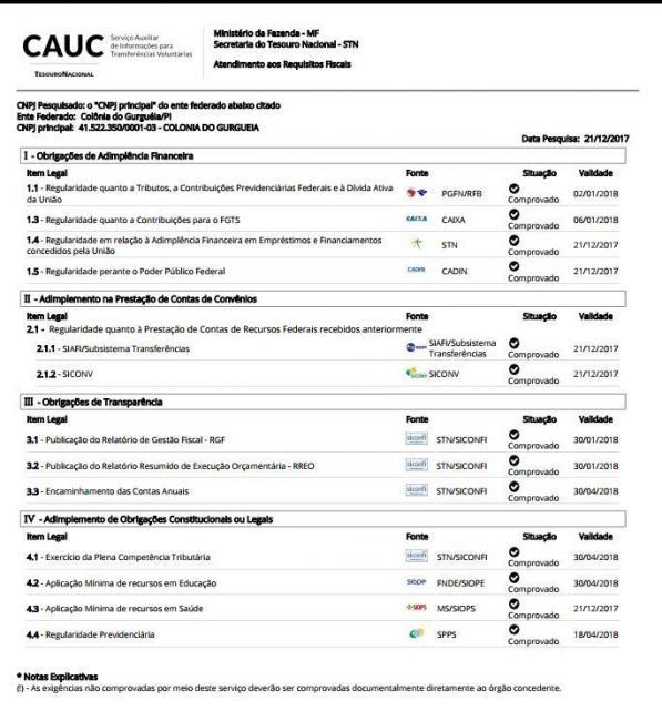 Colônia do Gurguéia-PI adimplente; vejam os 53 municípios piauienses que não estão no CAUC