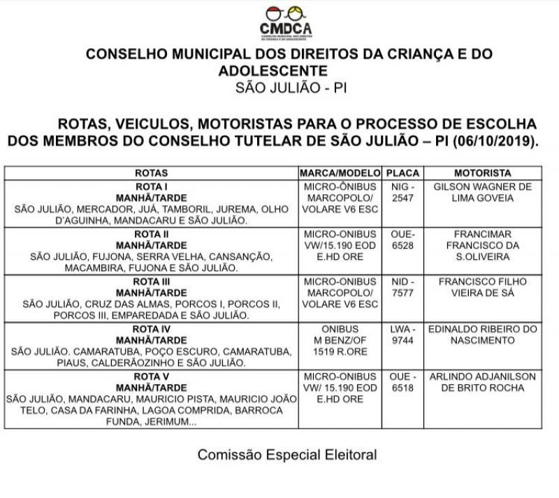 CMDCA de São Julião divulga rotas e veículos para eleição do Conselho