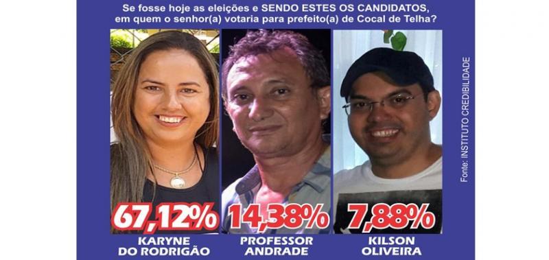 Cocal de Telha: Karyne do Rodrigão lidera corrida eleitoral