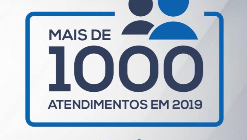 Procon de Oeiras realiza mais de mil atendimentos em 2019