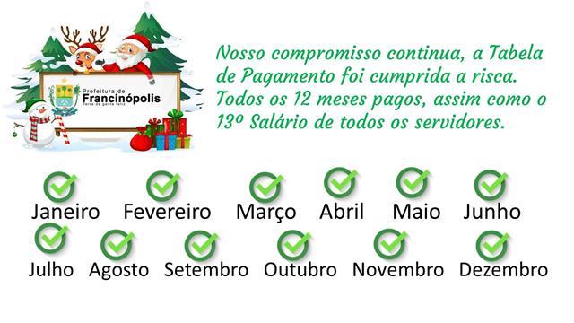 Francinópolis | Prefeitura fecha ano com salários pagos e anuncia réveillon