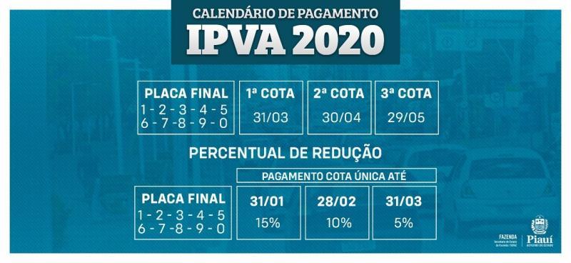 Cota única do IPVA com 15% de desconto pode ser paga até dia 31