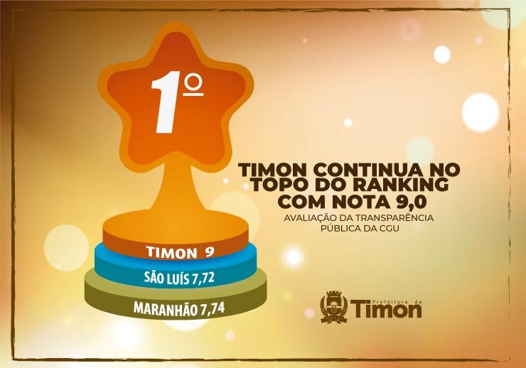 Timon mantém 1º lugar estadual no ranking da CGU