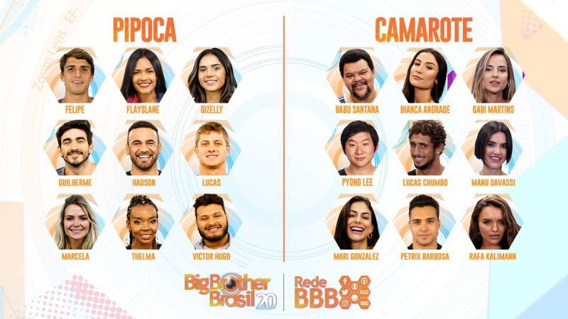 BBB 20: descubra as profissões dos participantes