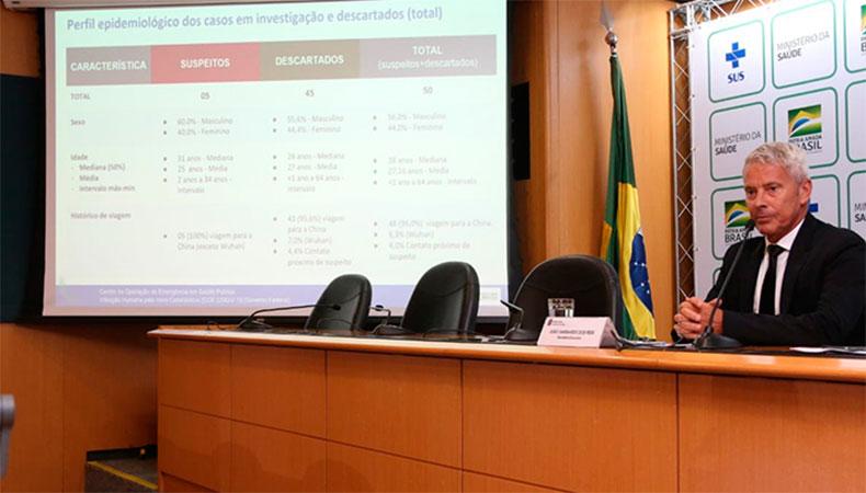Brasil monitora 5 casos suspeitos do novo coronavírus