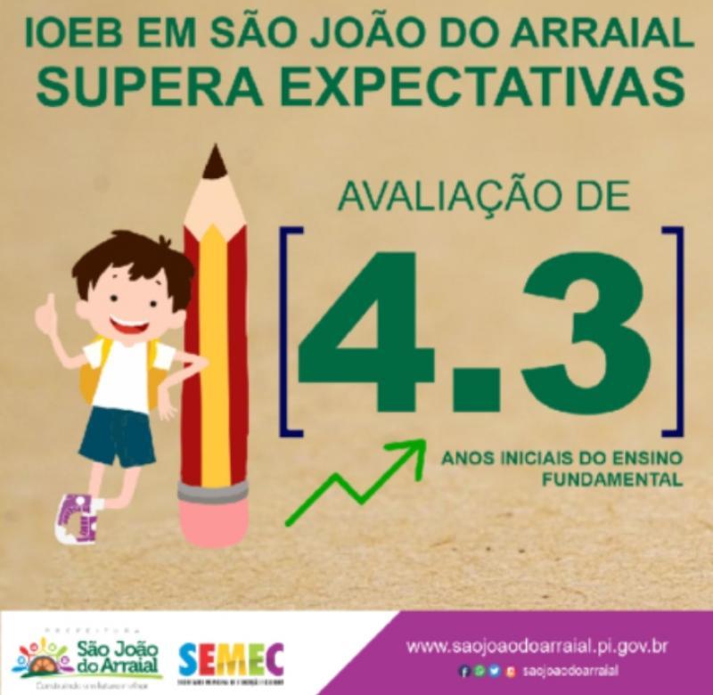 Educação de São João do Arraial é destaque na região dos Cocais