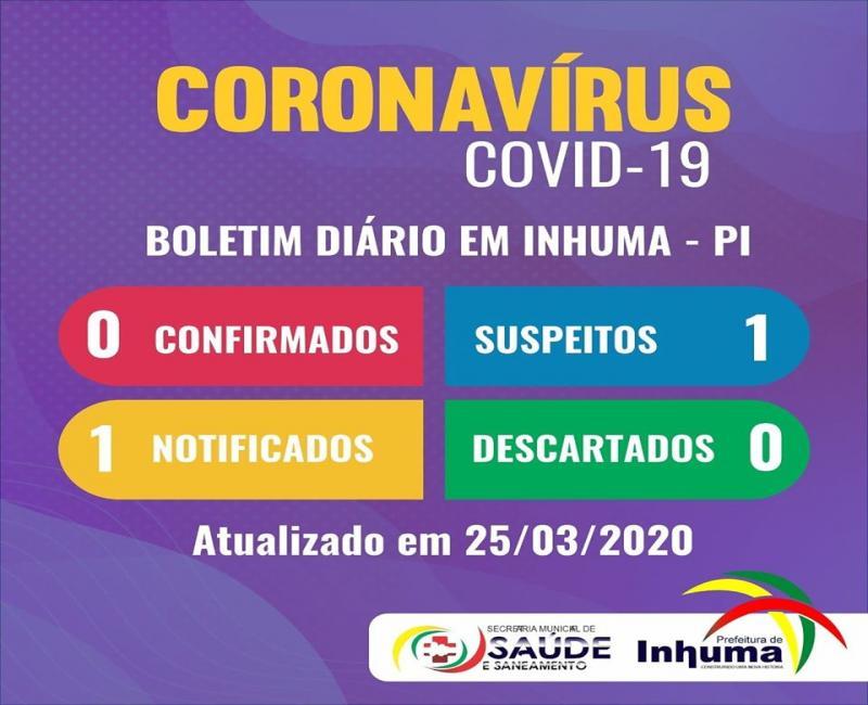 Inhuma segue sem nenhum caso confirmado de coronavírus
