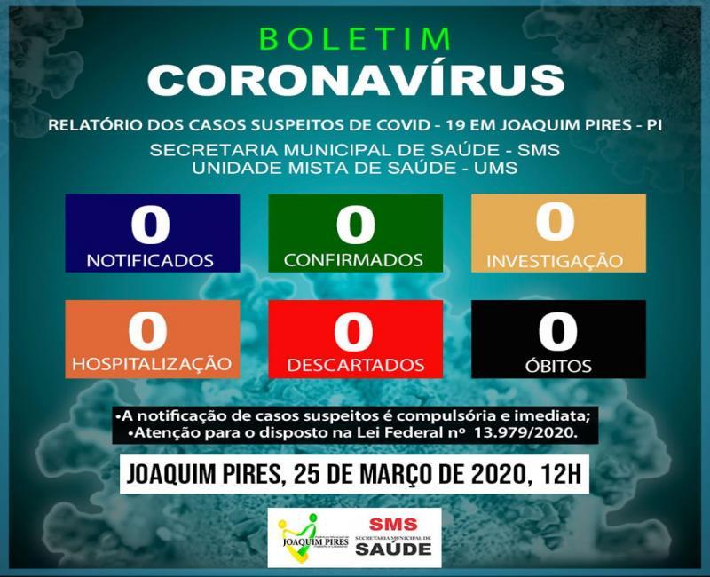 Joaquim Pires não tem nenhum caso suspeito de coronavírus