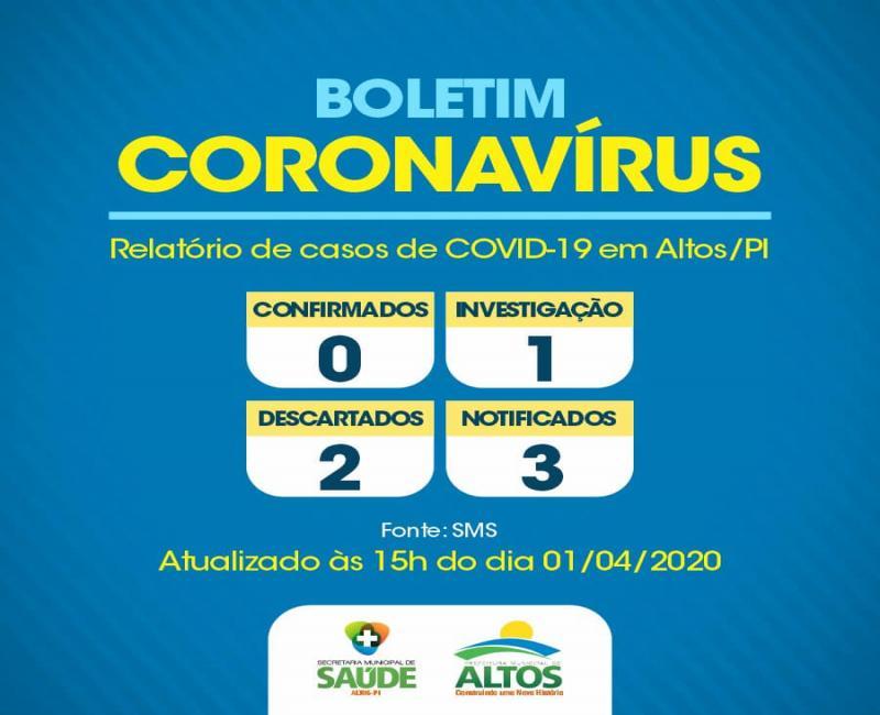 Coronavírus: Altos segue sem nenhum caso confirmado