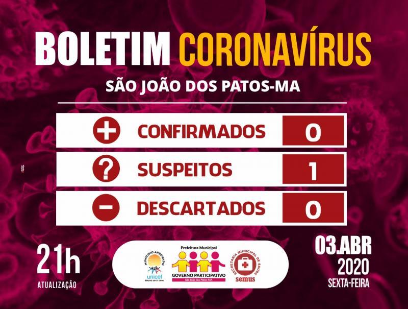 São João dos Patos tem um caso suspeito do novo coronavirus