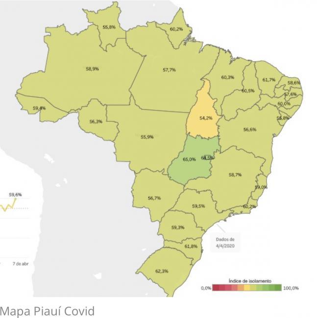 Piauí é 2° lugar no Nordeste e 6° no Brasil em isolamento