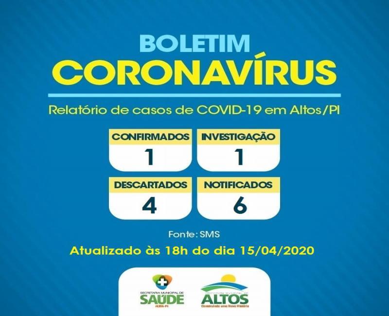 Altos confirma primeiro caso de coronavírus no município