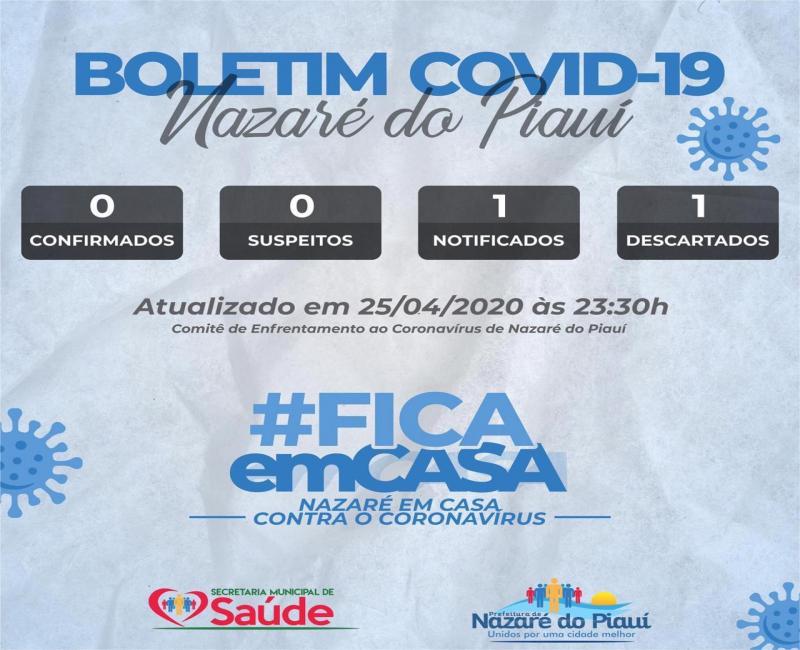 Nazaré do Piauí segue sem casos confirmados de Coronavírus