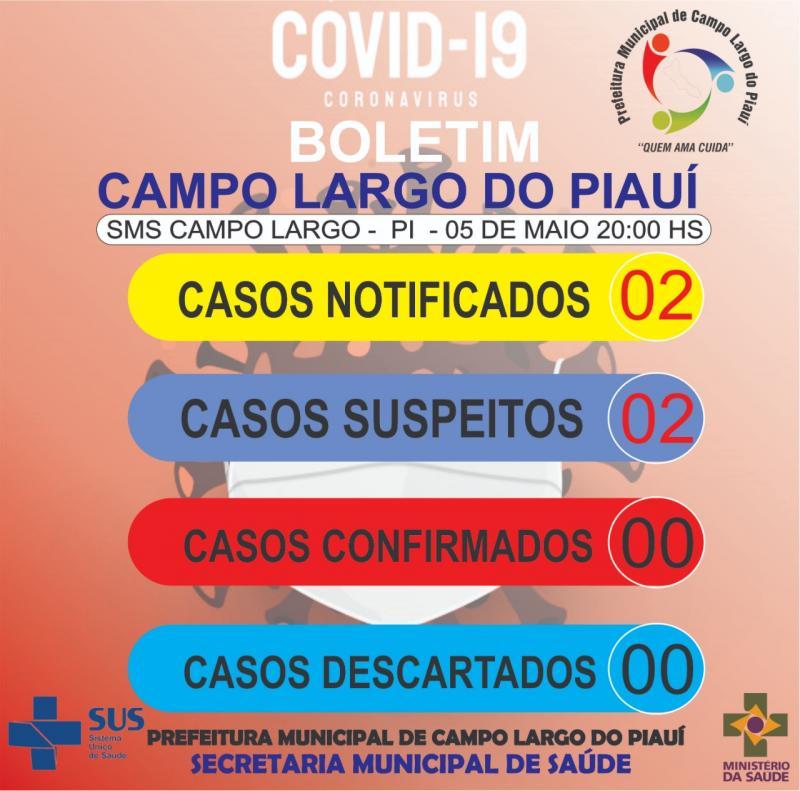 COVID-19 | Boletim atualizado nesta terça-feira (5) em Campo Largo-PI