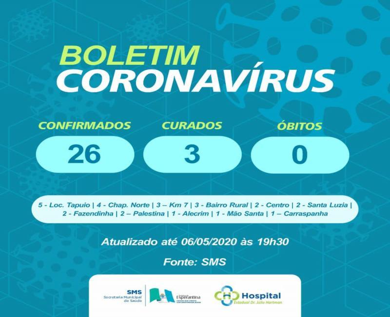 Esperantina é a 2ª cidade do Piauí em nº de casos do COVID por 10 mil hab
