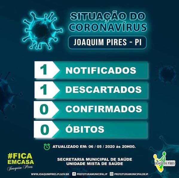 Covid-19: Prefeitura de Joaquim Pires divulga boletim atualizado