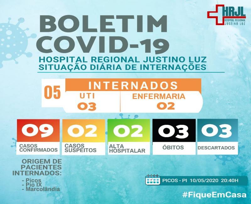Mulher de 63 anos morre vítima de coronavírus em Picos