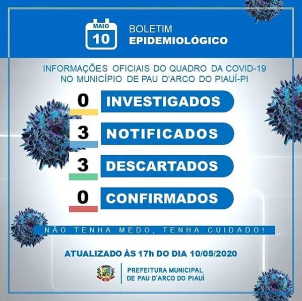 Boletim epidemiológico: Pau D'Arco segue sem nenhum caso confirmado