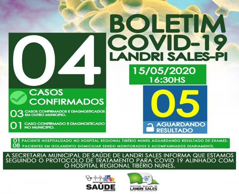 Secretaria de Saúde divulga novo boletim pra Covid 19 em Landri Sales