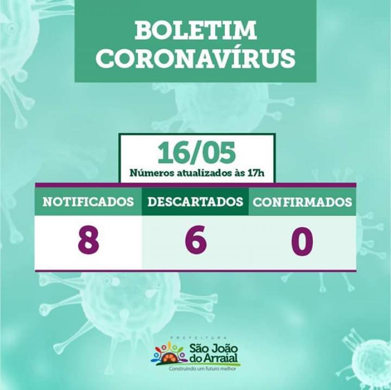 Confira o boletim atualizado do Coronavírus em São João do Arraial