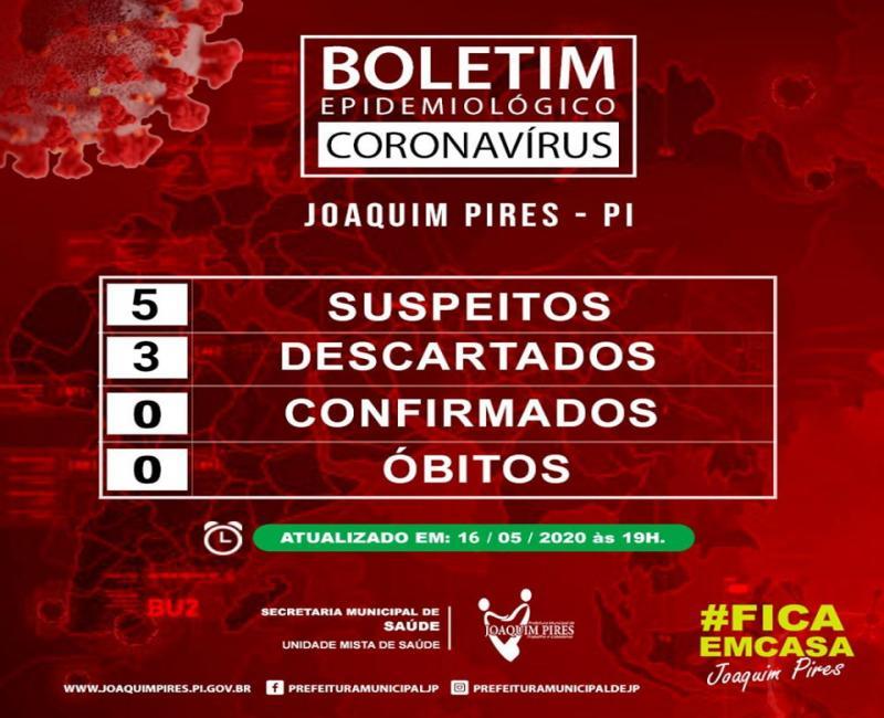 Covid-19: Joaquim Pires possui 5 casos suspeitos e nenhum confirmado