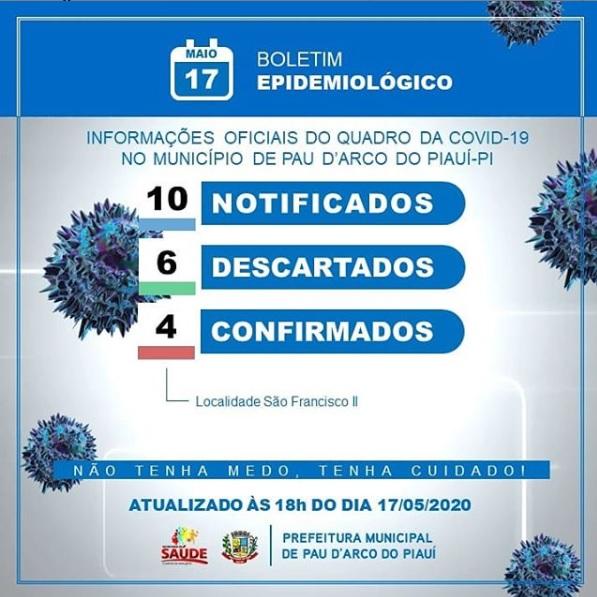 Informe Epidemiológico: Pau D'Arco possui 4 casos confirmados de Covid-19