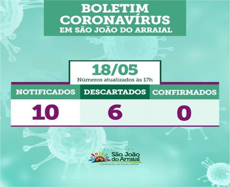 Sobe para 04 o número de casos suspeitos de Covid-19 em São João do Arraial