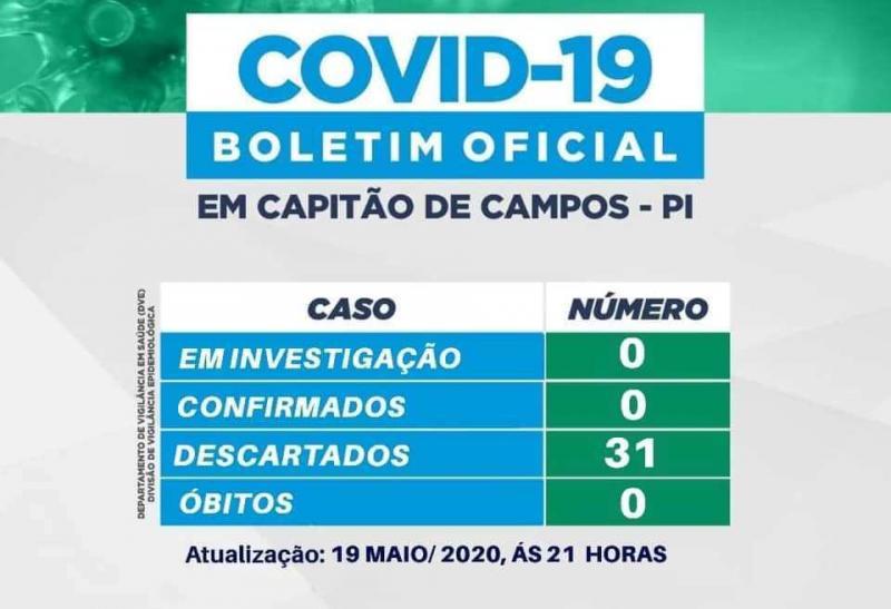 Capitão de Campos: Prefeito esclarece e diz que não há caso de COVID-19