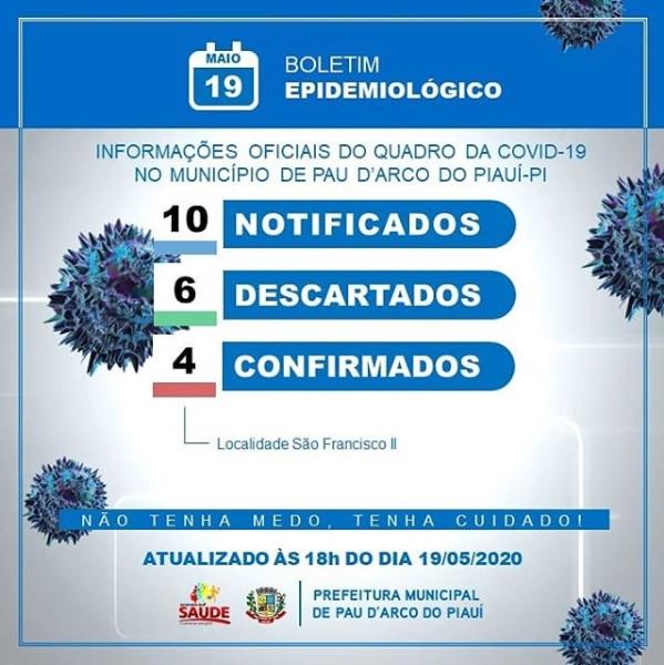 Covid-19: Prefeitura de Pau D'Arco divulga novo boletim epidemiológico