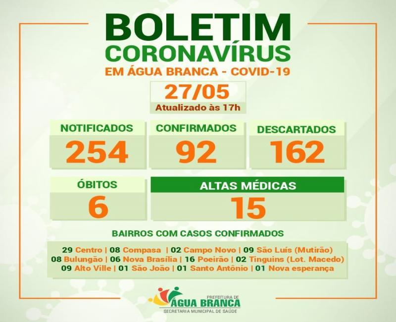 Boletim diário Água Branca COVID-19 27/05