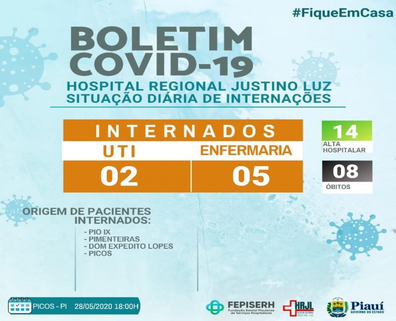 Hospital Regional de Picos divulga boletim do novo coronavírus