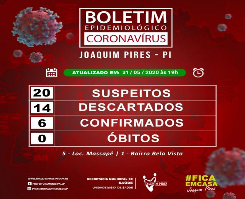 Prefeitura de Joaquim Pires divulga atualização dos casos de Covid-19
