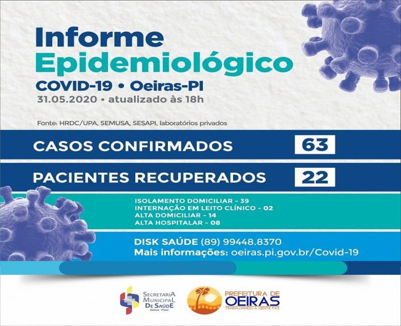 Prefeitura de Oeiras divulga atualização dos casos de Covid-19