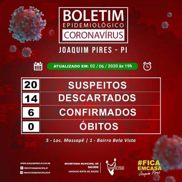 Saúde de Joaquim Pires divulga atualização dos casos de Covid-19