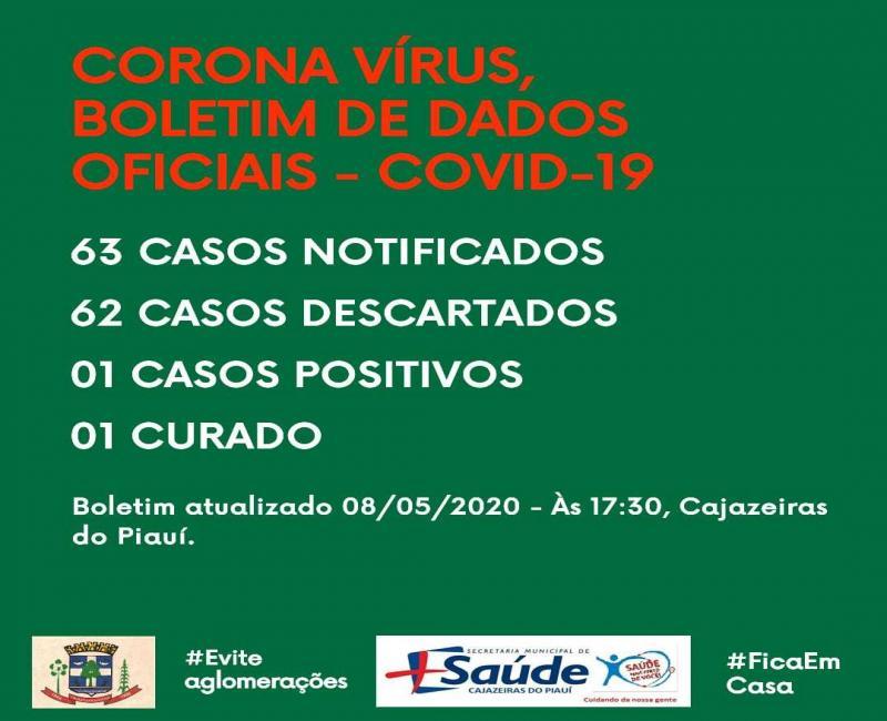 Saúde de Cajazeiras do Piauí divulga atualização dos casos de Covid-19