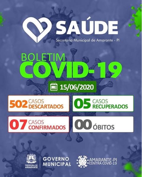 Prefeitura de Amarante atualiza boletim dos casos da Covid-19 na cidade