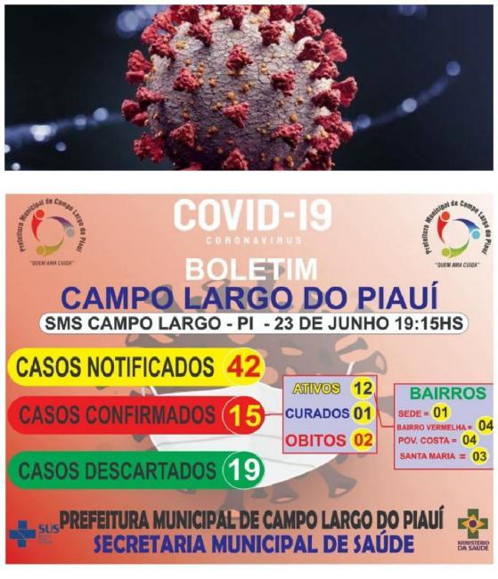 Covid-19: Campo Largo registra 2º óbito e o número de casos sobe para 15